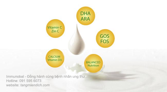 Bệnh nhân ung thư có nên uống sữa không?