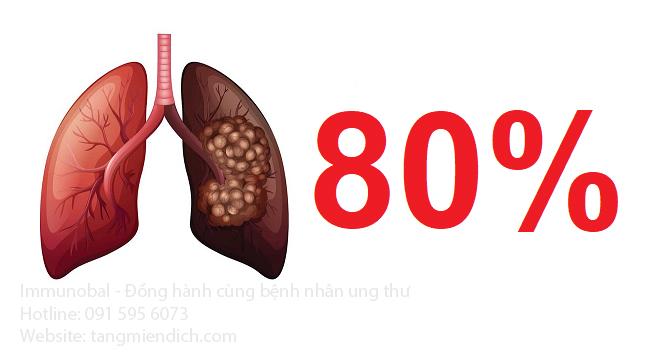 Ung thư phổi giai đoạn cuối sống được bao lâu