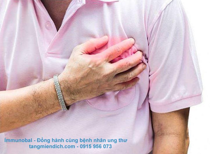 biểu hiện của ung thư phổi